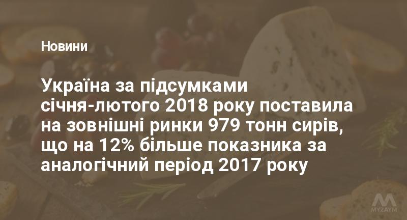 Україна в січні-лютому збільшила експорт та імпорт сирів